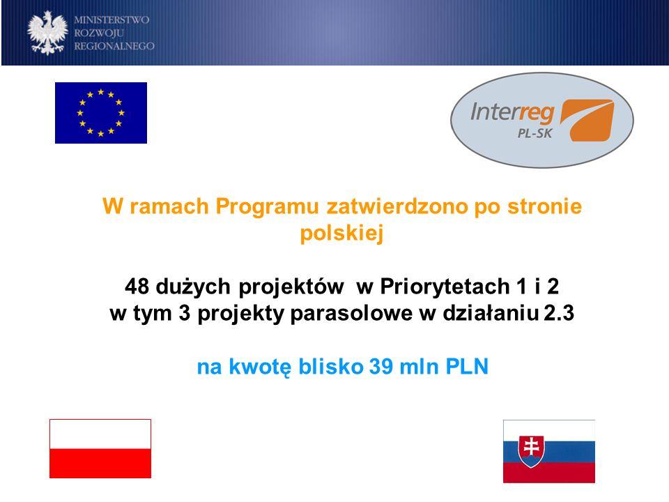Program IW INTERREG IIIA Polska-Republika Słowacka 2004-2006 W ramach Programu podpisano po stronie polskiej 45 Umów o dofinansowanie z EFRR dużych projektów przy czym 1 Umowa została rozwiązana Aktualny stan to - 44 podpisane Umowy w ramach Priorytetów 1 i 2 na kwotę 33,6 mln PLN z wyłączeniem działania 2.3