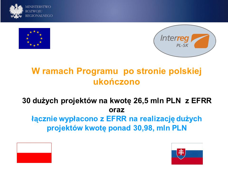 Program IW INTERREG IIIA Polska-Republika Słowacka 2004-2006 W ramach Programu po stronie polskiej ukończono 30 dużych projektów na kwotę 26,5 mln PLN