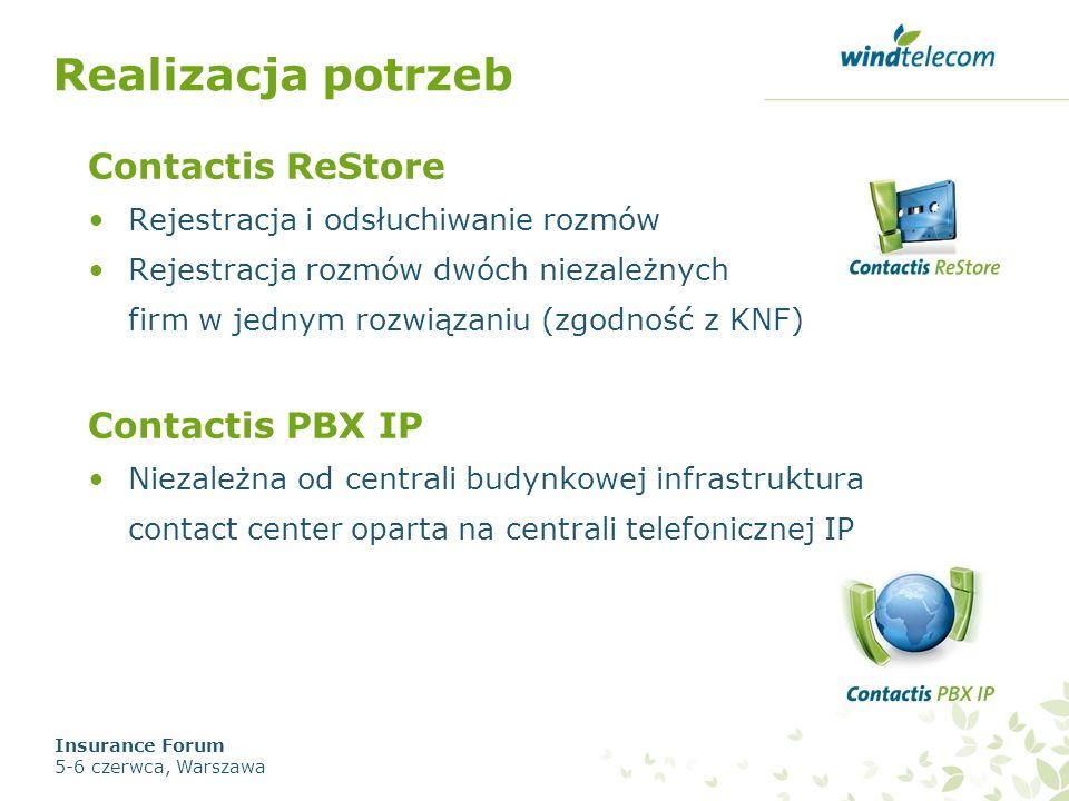 Realizacja potrzeb Contactis ReStore Rejestracja i odsłuchiwanie rozmów Rejestracja rozmów dwóch niezależnych firm w jednym rozwiązaniu (zgodność z KN
