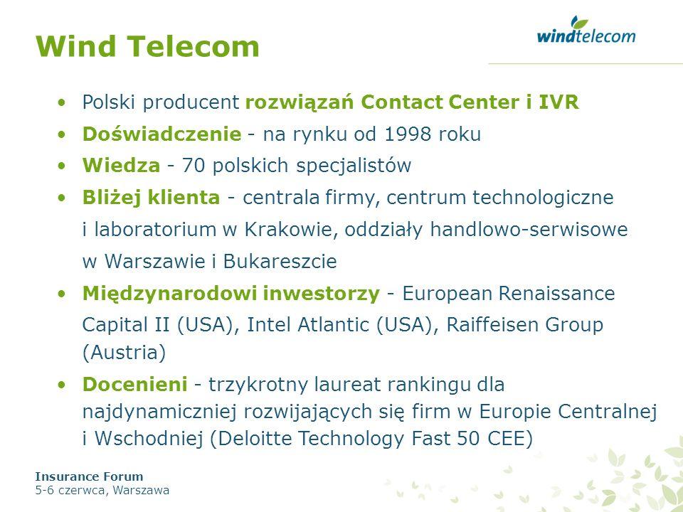 Rodzina produktów Contactis QM Insurance Forum 5-6 czerwca, Warszawa