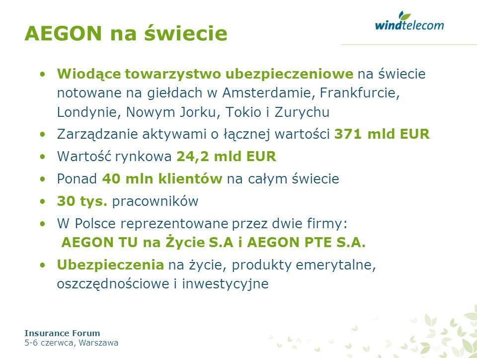 AEGON na świecie Insurance Forum 5-6 czerwca, Warszawa Wiodące towarzystwo ubezpieczeniowe na świecie notowane na giełdach w Amsterdamie, Frankfurcie,