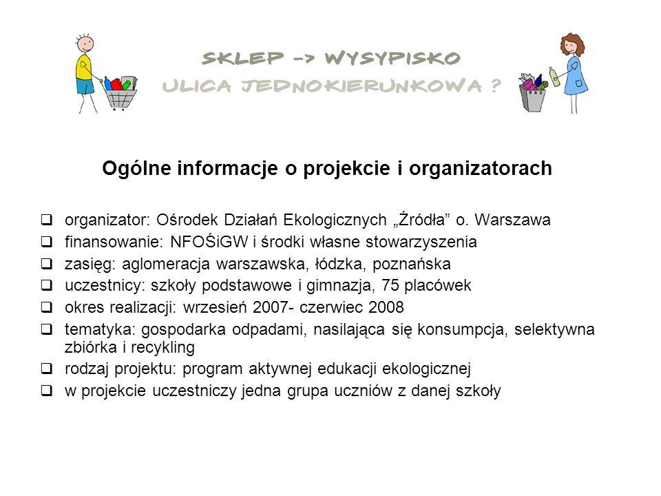Ogólne informacje o projekcie i organizatorach organizator: Ośrodek Działań Ekologicznych Źródła o.