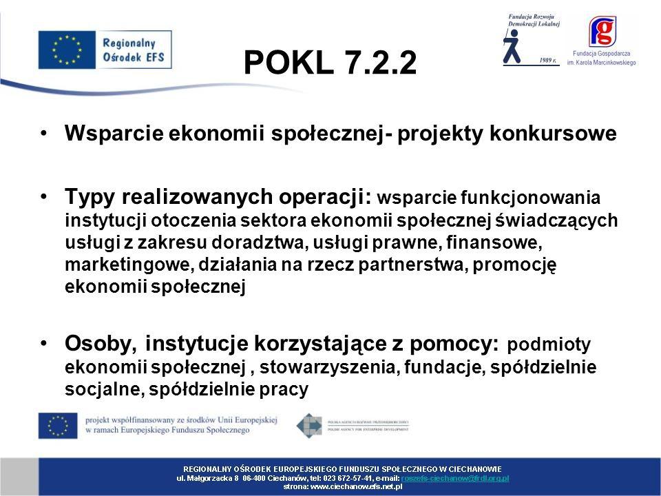 POKL 7.2.2 Wsparcie ekonomii społecznej- projekty konkursowe Typy realizowanych operacji: wsparcie funkcjonowania instytucji otoczenia sektora ekonomii społecznej świadczących usługi z zakresu doradztwa, usługi prawne, finansowe, marketingowe, działania na rzecz partnerstwa, promocję ekonomii społecznej Osoby, instytucje korzystające z pomocy: podmioty ekonomii społecznej, stowarzyszenia, fundacje, spółdzielnie socjalne, spółdzielnie pracy