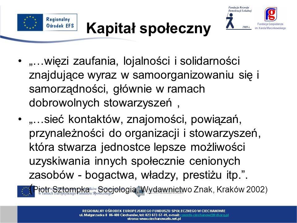 Kapitał społeczny Wartości podstawowe dla budowy kapitału społecznego: -dialog - porozumienie, -współpraca, -wzajemne zaufanie, -działania na rzecz innych.