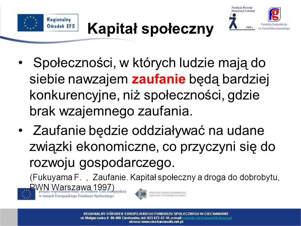 Dobre praktyki W Polsce działa około 50 CIS- dane MPIPS (na stronie www.cis.org.pl- 28 )www.cis.org.pl- CIS Olsztyn – www.olsztyn.cis.org.pl Regionalny Ośrodek Specjalno- Edukacyjny Dla ludzi i Środowiska- www.chudobczyce –cis.net.pl Słupno- www.cis.slupno.eu Siedlce- www.siedlce.caritas.pl
