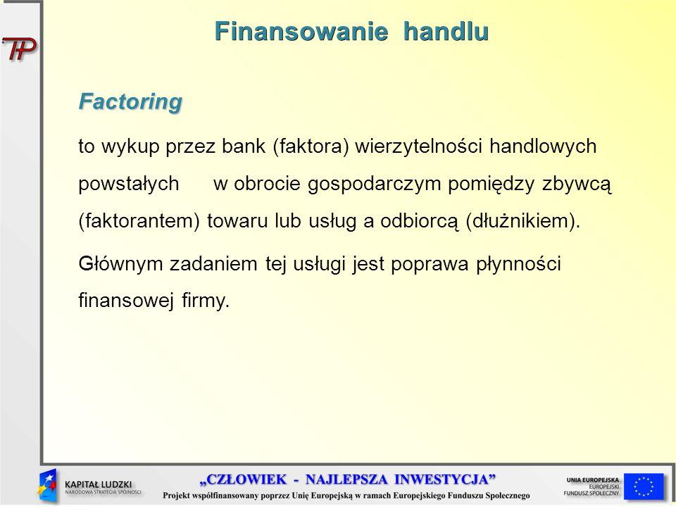 Finansowanie handlu Factoring to wykup przez bank (faktora) wierzytelności handlowych powstałych w obrocie gospodarczym pomiędzy zbywcą (faktorantem)