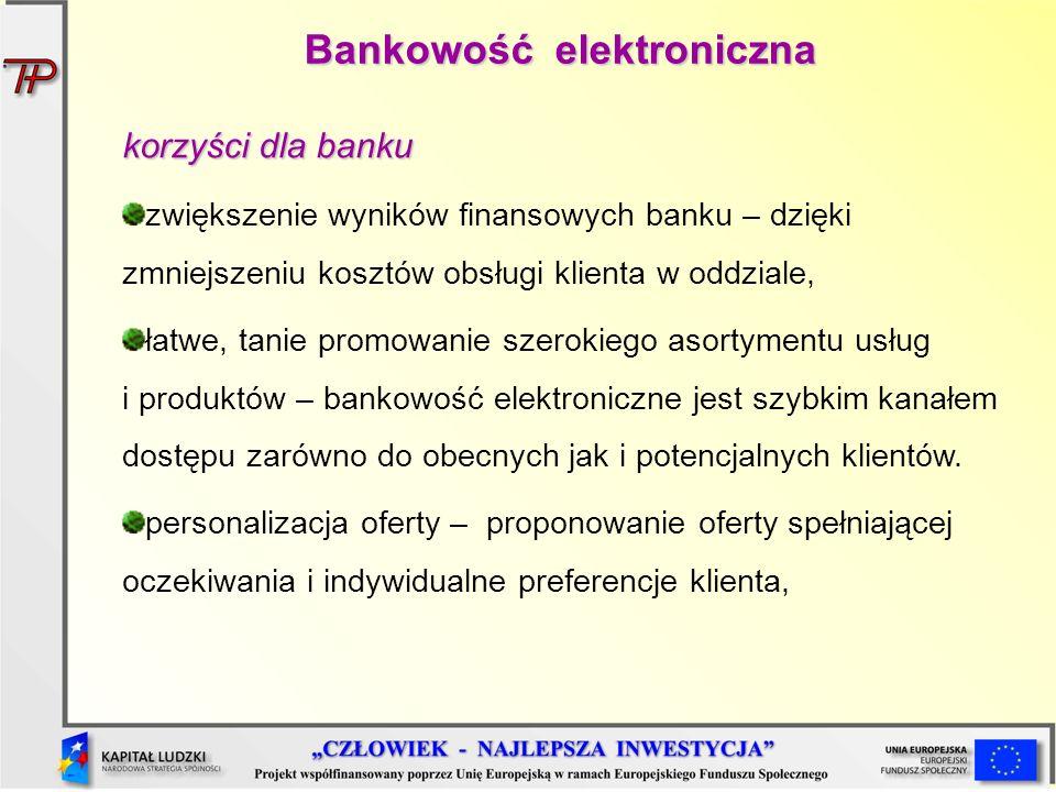 korzyści dla banku zwiększenie wyników finansowych banku – dzięki zmniejszeniu kosztów obsługi klienta w oddziale, łatwe, tanie promowanie szerokiego