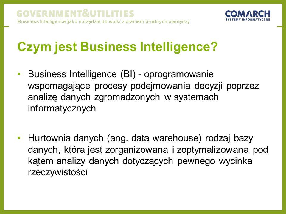 Business Intelligence jako narzędzie do walki z praniem brudnych pieniędzy Czym jest Business Intelligence.