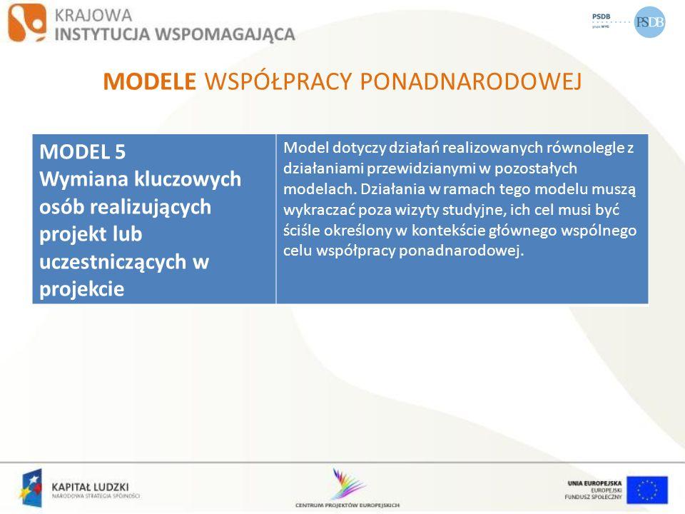 MODELE WSPÓŁPRACY PONADNARODOWEJ MODEL 5 Wymiana kluczowych osób realizujących projekt lub uczestniczących w projekcie Model dotyczy działań realizowa