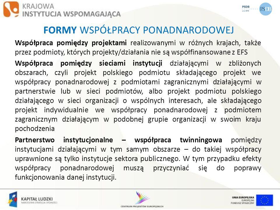 FORMY WSPÓŁPRACY PONADNARODOWEJ Współpraca pomiędzy projektami realizowanymi w różnych krajach, także przez podmioty, których projekty/działania nie s