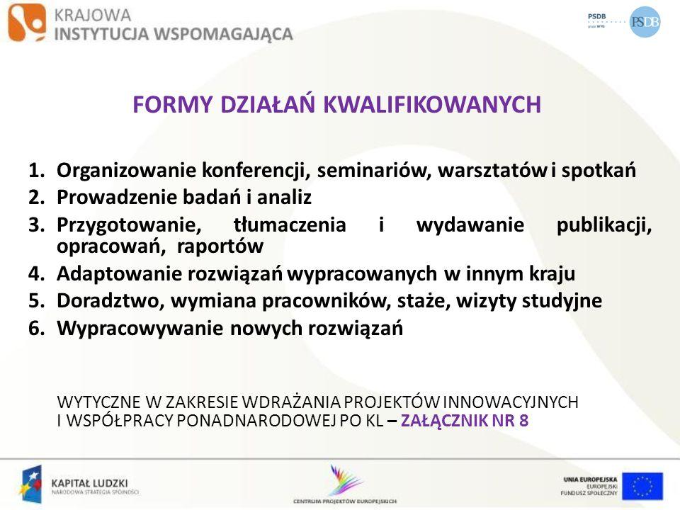 FORMY DZIAŁAŃ KWALIFIKOWANYCH 1.Organizowanie konferencji, seminariów, warsztatów i spotkań 2.Prowadzenie badań i analiz 3.Przygotowanie, tłumaczenia