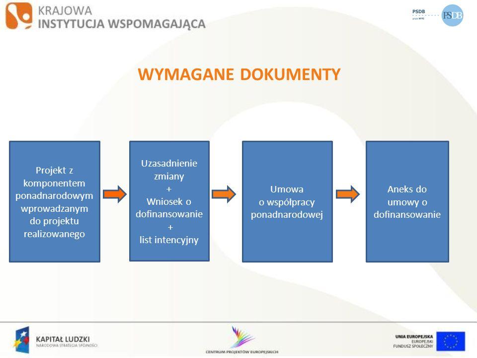 WYMAGANE DOKUMENTY Uzasadnienie zmiany + Wniosek o dofinansowanie + list intencyjny Umowa o współpracy ponadnarodowej Aneks do umowy o dofinansowanie