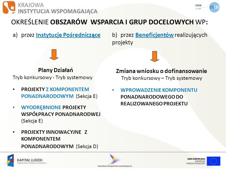 RODZAJE PROJEKTÓW WSPÓŁPRACY PONADNARODOWEJ: WYODRĘBNIONE projekty współpracy ponadnarodowej projekty Z KOMPONENTEM PONADNARODOWYM 1.