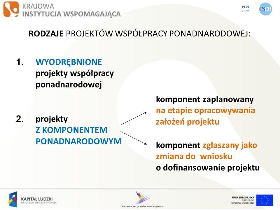 WYODRĘBNIONY PROJEKT WP zakres projektu pokrywa się z zakresem współpracy ponadnarodowej cel główny i wszystkie cele szczegółowe ukierunkowane są na współpracę ponadnarodową już na etapie formułowania założeń projektu zakłada się współpracę ponadnarodową – projekty są planowane z jej uwzględnieniem partner lub partnerzy projektodawcy są zaangażowani w konstruowanie założeń projektu wszystkie działania projektu wiążą się ze współpracą ponadnarodową Zalecany czas realizacji projektu 12-36 miesięcy.