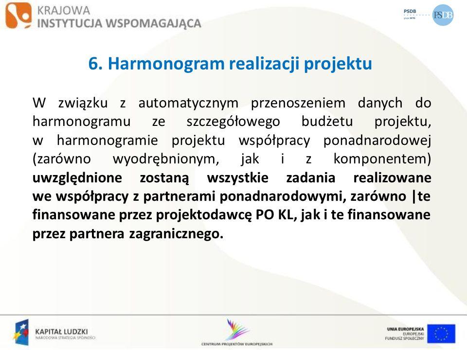 6. Harmonogram realizacji projektu W związku z automatycznym przenoszeniem danych do harmonogramu ze szczegółowego budżetu projektu, w harmonogramie p
