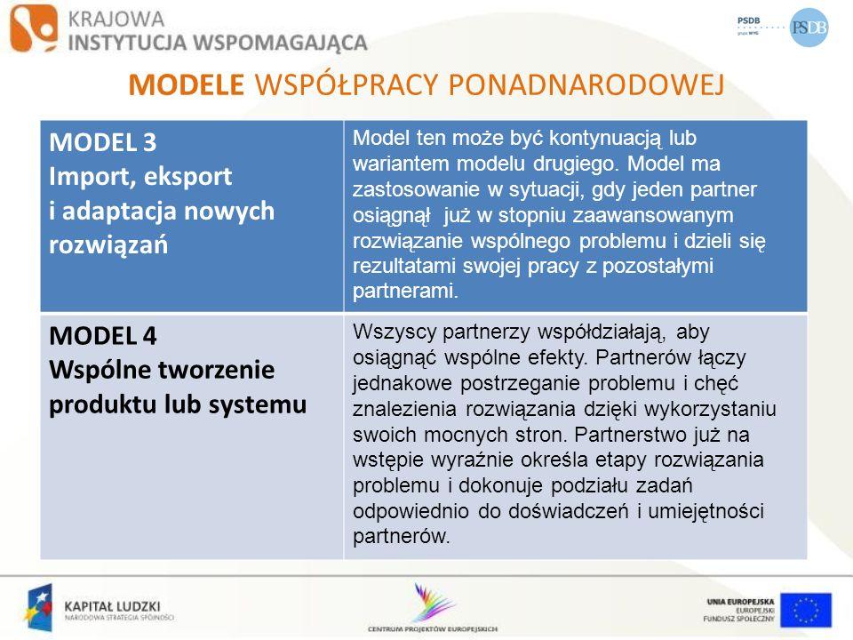 3.7 Opis sposobu zarządzania projektem - Opisz, w jaki sposób projekt będzie zarządzany (z uwzględnieniem zasady równości szans kobiet i mężczyzn) - Opisz, jakie zaplecze techniczne oraz jaka kadra zaangażowane będą w realizację projektu (wskaż osoby/stanowiska w projekcie i ich niezbędne kompetencje) - Uzasadnij wybór ewentualnych partnerów projektu (jeżeli dotyczy) - Opisz rolę partnerów (zadania, za które odpowiedzialny będzie każdy z partnerów) lub innych instytucji zaangażowanych w projekt (jeżeli dotyczy) - Opisz, wykonanie których zadań realizowanych w ramach projektu będzie zlecane innym podmiotom i uzasadnij zlecanie realizacji zadań (w przypadku, gdy wykonanie zadań realizowanych w ramach projektu będzie zlecane innym podmiotom) - Opisz działania, jakie będą prowadzone w celu monitoringu projektu i jego uczestników W nowej Instrukcji doprecyzowano, iż wymóg dotyczący umieszczenia informacji na temat sposobu wyboru partnerów do projektu (obowiązujący przy wyborze partnera niepublicznego przez projektodawcę z sektora finansów publicznych) dotyczy również partnerów ponadnarodowych.