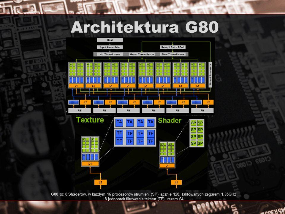 Architektura G80 G80 to: 8 Shaderów, w każdym 16 procesorów strumieni (SP) łącznie 128, taktowanych zegarem 1.35GHz i 8 jednostek filtrowania tekstur