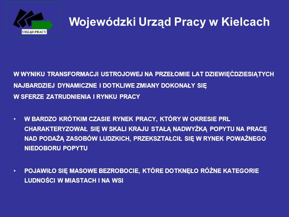Wojewódzki Urząd Pracy w Kielcach LUDNOŚĆ WOJEWÓDZTWA ŚWIĘTOKRZYSKIEGO W WIEKU Województwo Żródło: Urząd Statystyczny w Kielcach