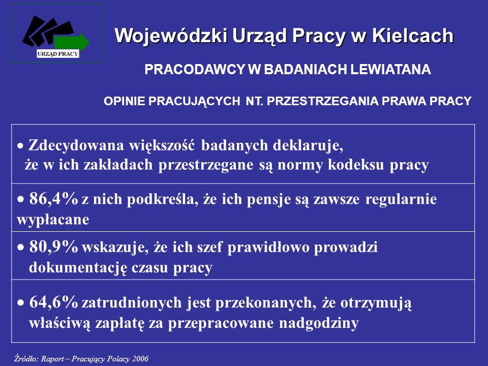 Wojewódzki Urząd Pracy w Kielcach PRACODAWCY W BADANIACH LEWIATANA OPINIE PRACUJĄCYCH NT. PRZESTRZEGANIA PRAWA PRACY Zdecydowana większość badanych de
