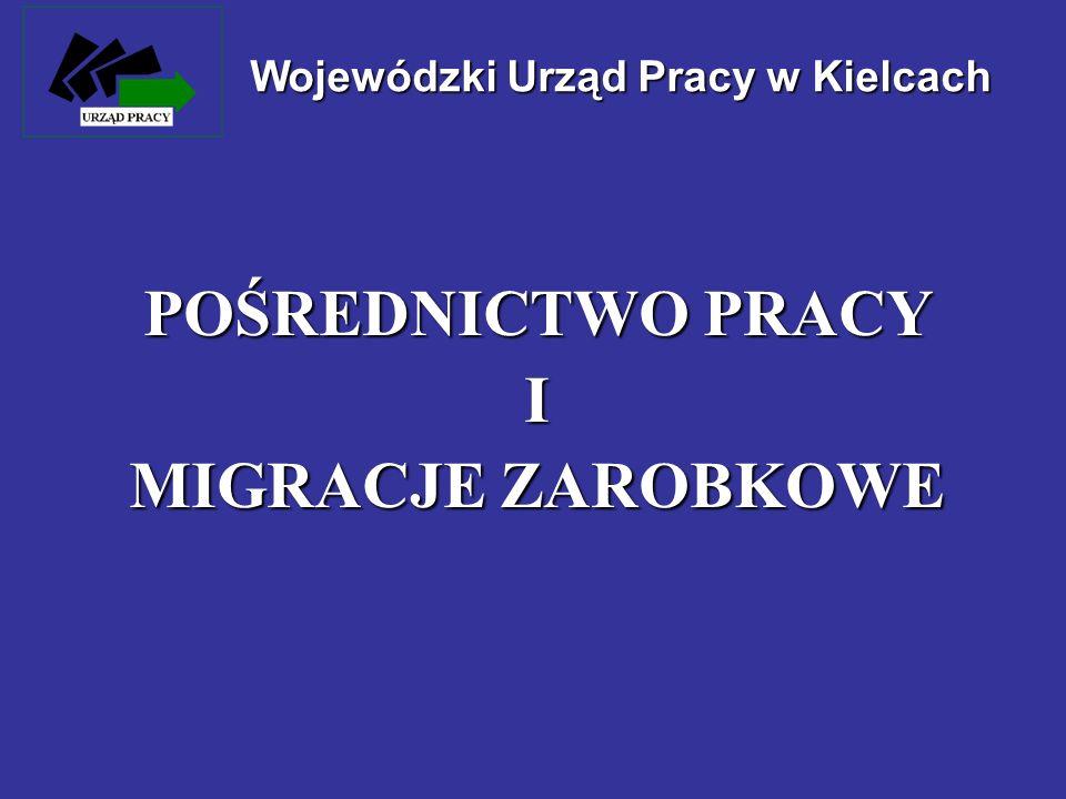 POŚREDNICTWO PRACY I MIGRACJE ZAROBKOWE Wojewódzki Urząd Pracy w Kielcach