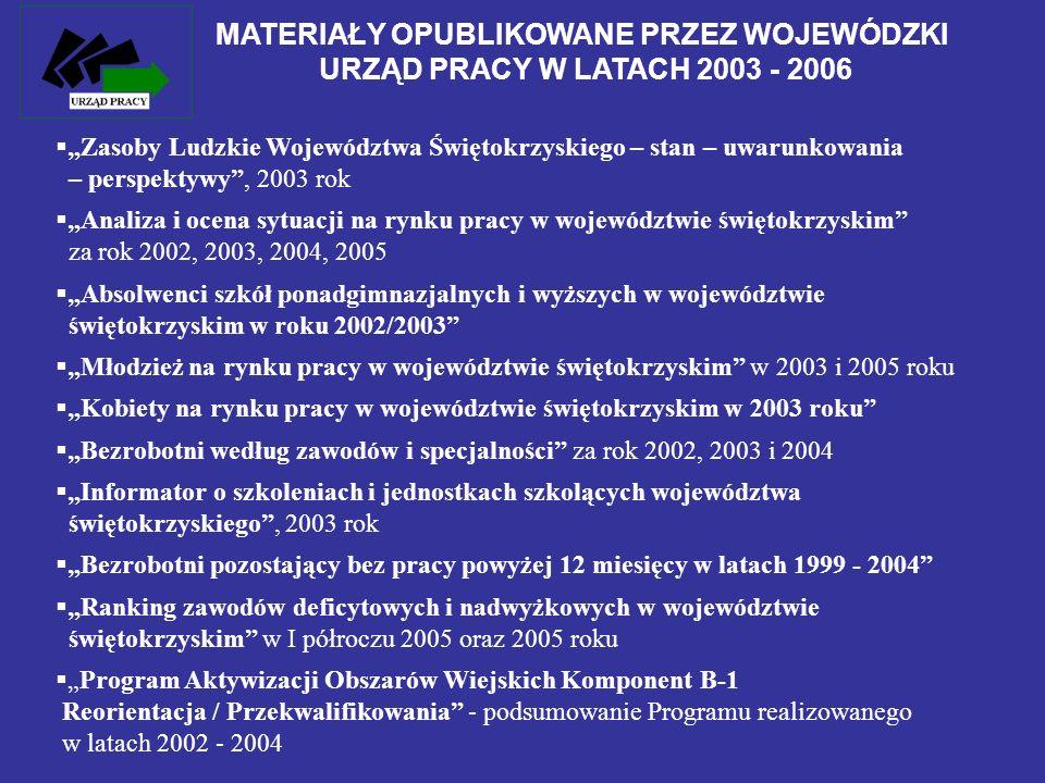 Zasoby Ludzkie Województwa Świętokrzyskiego – stan – uwarunkowania – perspektywy, 2003 rok Analiza i ocena sytuacji na rynku pracy w województwie świę