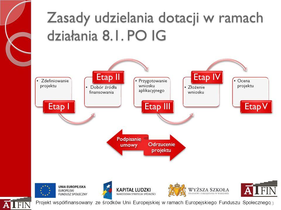 Projekt współfinansowany ze środków Unii Europejskiej w ramach Europejskiego Funduszu Społecznego Zasady udzielania dotacji w ramach działania 8.1. PO