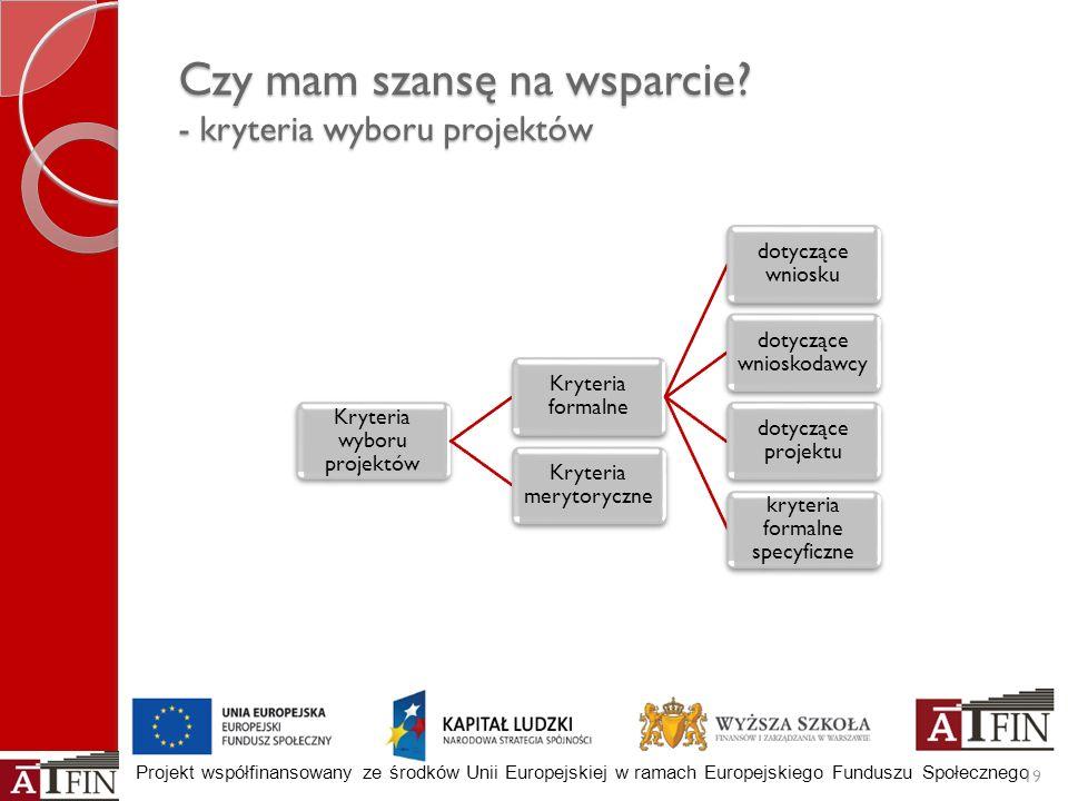 Projekt współfinansowany ze środków Unii Europejskiej w ramach Europejskiego Funduszu Społecznego Czy mam szansę na wsparcie? - kryteria wyboru projek