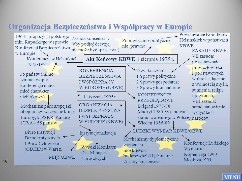 Organizacja Bezpieczeństwa i Współpracy w Europie Powstawanie Komitetów Helsińskich w państwach KBWE Zobowiązanie polityczne, nie prawne Zasada konsen