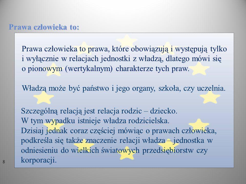 6/Konwencja O Prawach Dziecka (KPD) /1990, 191 państw/ Polska była rzecznikiem uchwalenia tej konwencji.