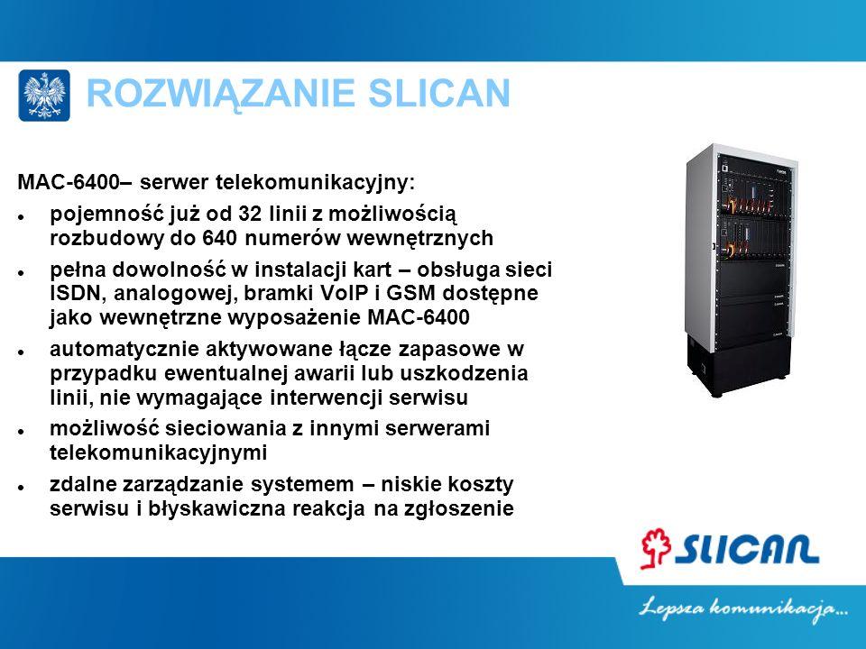 ROZWIĄZANIE SLICAN MAC-6400– serwer telekomunikacyjny: pojemność już od 32 linii z możliwością rozbudowy do 640 numerów wewnętrznych pełna dowolność w