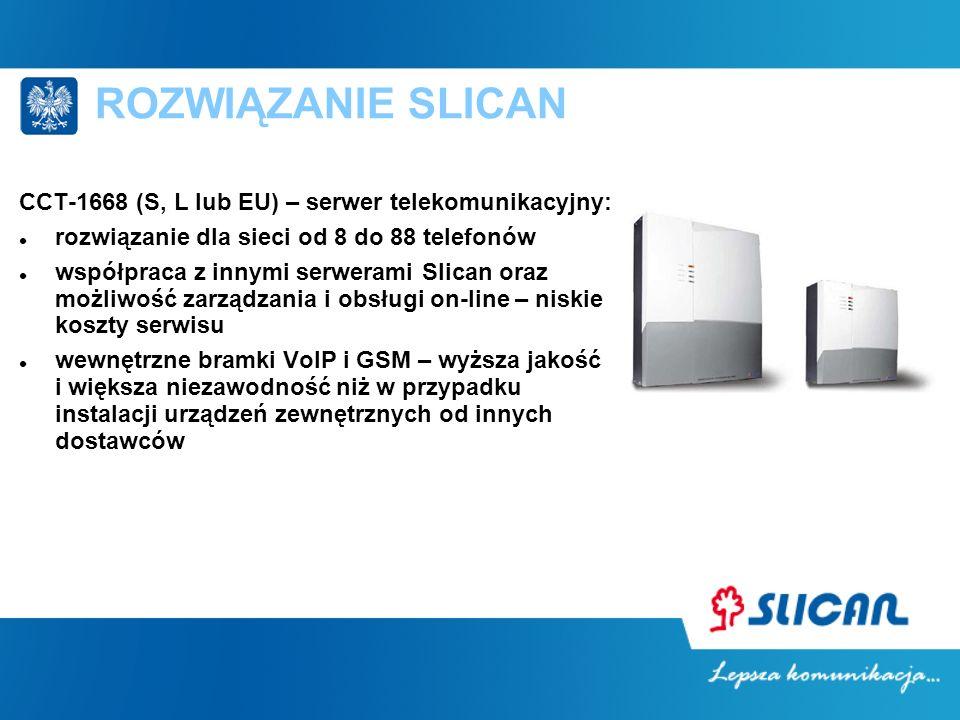 ROZWIĄZANIE SLICAN CCT-1668 (S, L lub EU) – serwer telekomunikacyjny: rozwiązanie dla sieci od 8 do 88 telefonów współpraca z innymi serwerami Slican