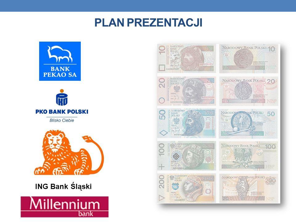 PLAN PREZENTACJI ING Bank Śląski