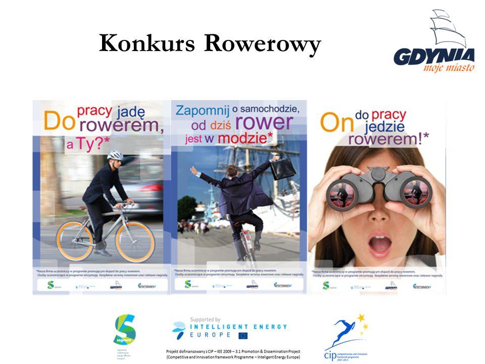 Konkurs Rowerowy