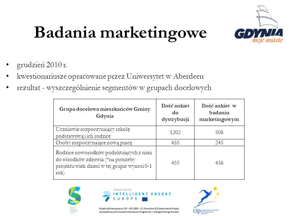 Badania marketingowe grudzień 2010 r. kwestionariusze opracowane przez Uniwersytet w Aberdeen rezultat - wyszczególnienie segmentów w grupach docelowy