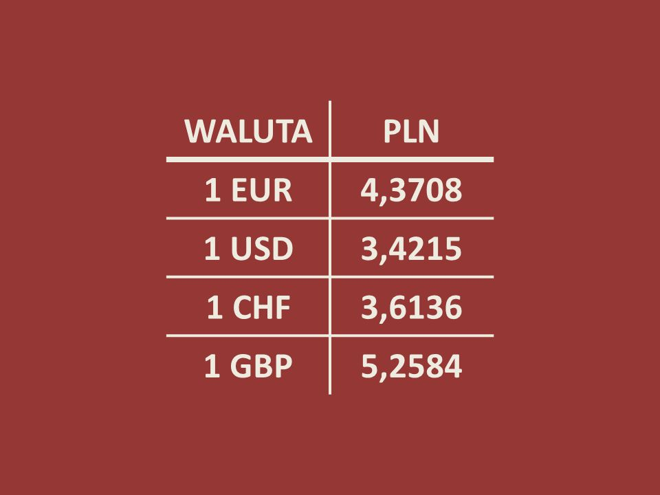 http://www.hotmoney.pl/artykul/prasa-polska-wlasnie-tak-rzad-marnuje-pieniadze-kierowcow-23247 1 EUR = 4,3708 PLN