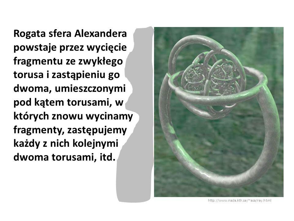 http://www.nada.kth.se/~asa/ray.html Rogata sfera Alexandera powstaje przez wycięcie fragmentu ze zwykłego torusa i zastąpieniu go dwoma, umieszczonymi pod kątem torusami, w których znowu wycinamy fragmenty, zastępujemy każdy z nich kolejnymi dwoma torusami, itd.