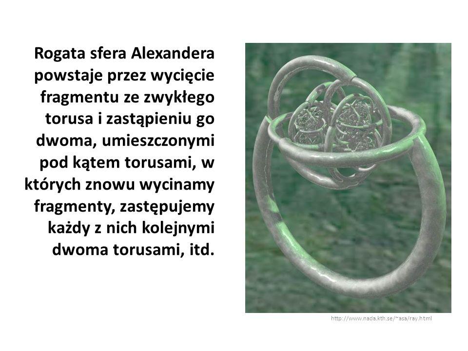 http://www.nada.kth.se/~asa/ray.html Rogata sfera Alexandera powstaje przez wycięcie fragmentu ze zwykłego torusa i zastąpieniu go dwoma, umieszczonym