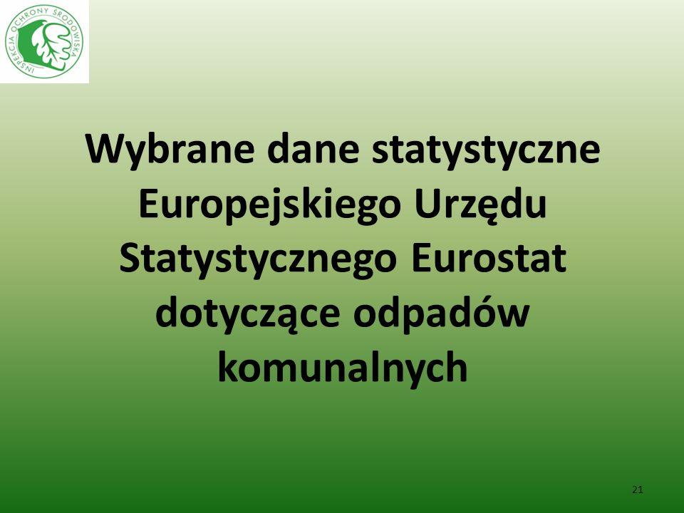 Wybrane dane statystyczne Europejskiego Urzędu Statystycznego Eurostat dotyczące odpadów komunalnych 21