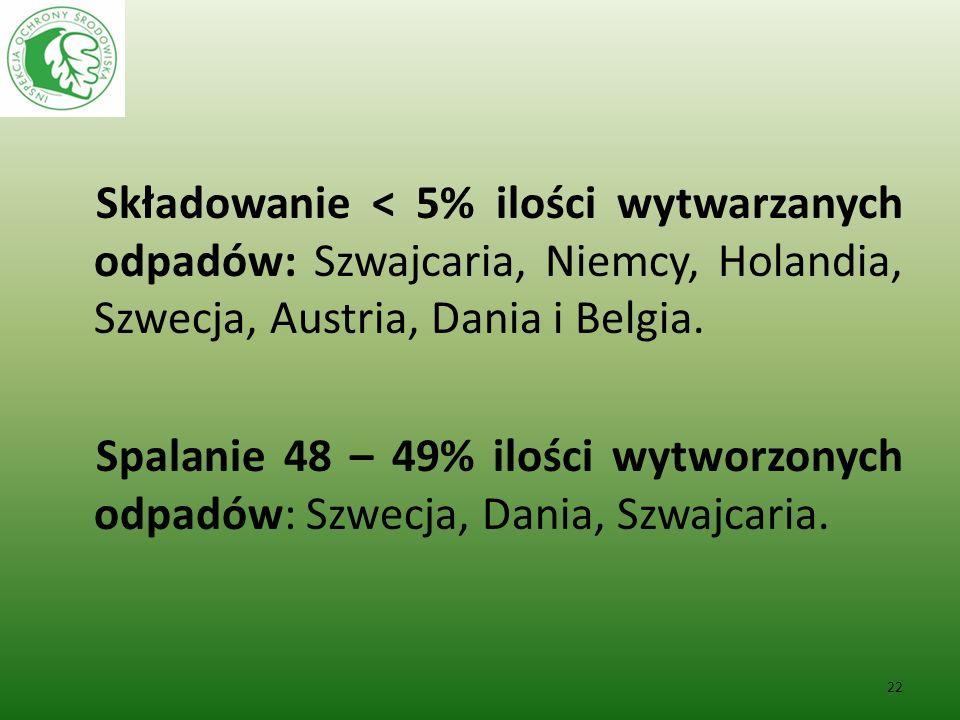 Składowanie < 5% ilości wytwarzanych odpadów: Szwajcaria, Niemcy, Holandia, Szwecja, Austria, Dania i Belgia. Spalanie 48 – 49% ilości wytworzonych od