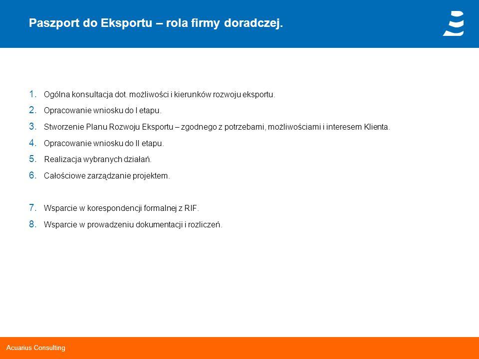 Acuarius Consulting Paszport do Eksportu – rola firmy doradczej. 1. Ogólna konsultacja dot. możliwości i kierunków rozwoju eksportu. 2. Opracowanie wn