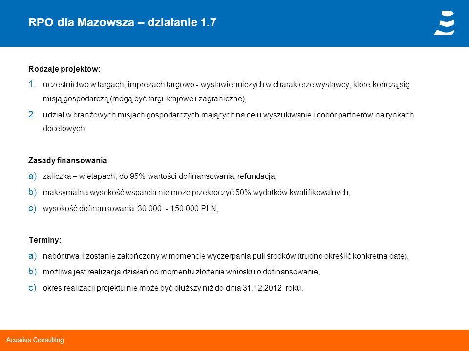 Acuarius Consulting RPO dla Mazowsza – działanie 1.7 Rodzaje projektów: 1. uczestnictwo w targach, imprezach targowo - wystawienniczych w charakterze