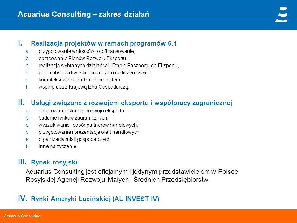 Acuarius Consulting Acuarius Consulting – zakres działań I. Realizacja projektów w ramach programów 6.1 a.przygotowanie wniosków o dofinansowanie, b.o