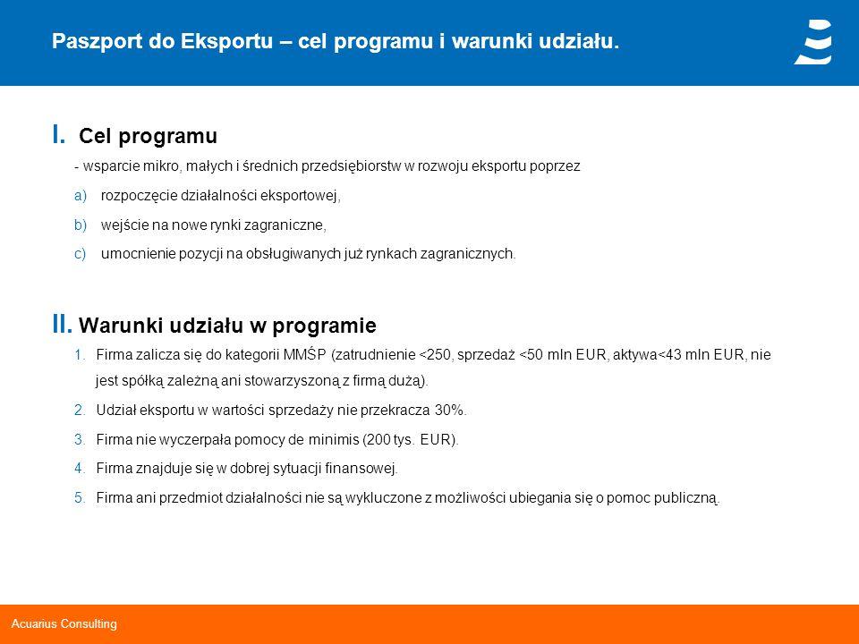 Acuarius Consulting Paszport do Eksportu – cel programu i warunki udziału. I. Cel programu - wsparcie mikro, małych i średnich przedsiębiorstw w rozwo