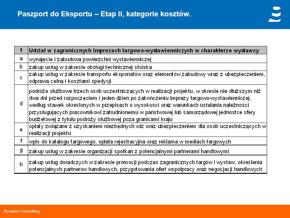 Acuarius Consulting Paszport do Eksportu – Etap II, kategorie kosztów.