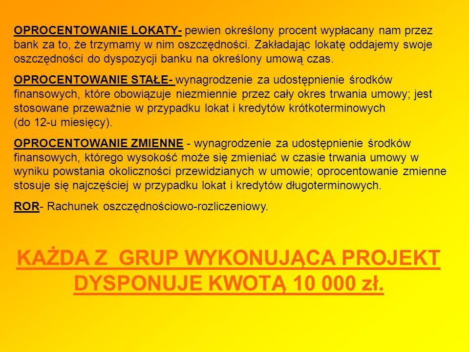 LOKATA 6+6 Lokata 6+6 przeznaczona jest dla Klientów, którzy chcą ulokować swoje pieniądze w bezpieczny sposób uzyskując przy tym gwarancję wysokiego oprocentowania.