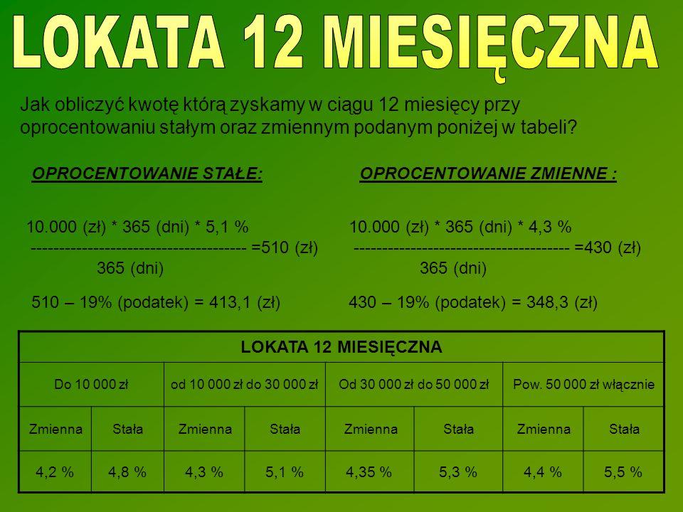LOKATA 12 MIESIĘCZNA Do 10 000 złod 10 000 zł do 30 000 złOd 30 000 zł do 50 000 złPow.