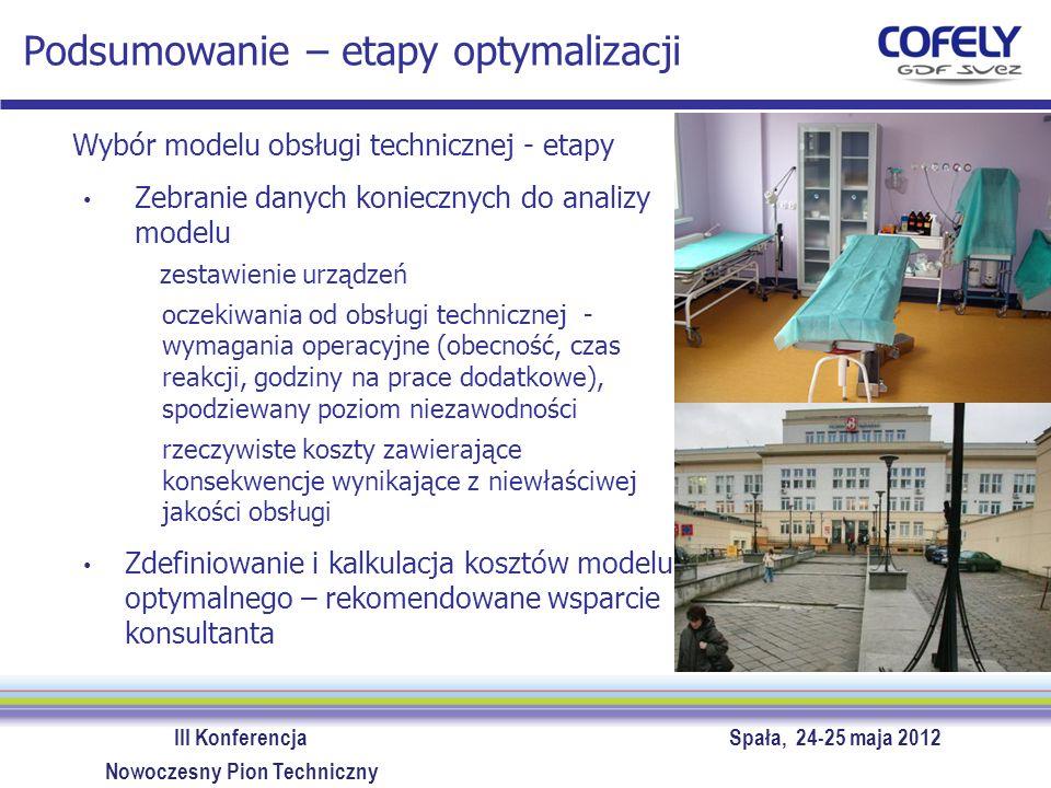 III Konferencja Spała, 24-25 maja 2012 Nowoczesny Pion Techniczny Podsumowanie – etapy optymalizacji Wybór modelu obsługi technicznej - etapy Zebranie
