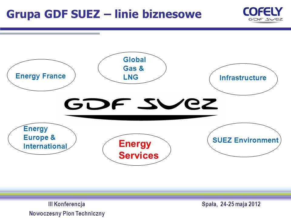 III Konferencja Spała, 24-25 maja 2012 Nowoczesny Pion Techniczny Grupa GDF SUEZ – linie biznesowe Energy Services Energy Europe & International Globa