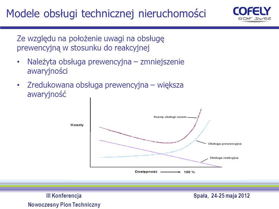 III Konferencja Spała, 24-25 maja 2012 Nowoczesny Pion Techniczny Modele obsługi technicznej nieruchomości Ze względu na położenie uwagi na obsługę pr