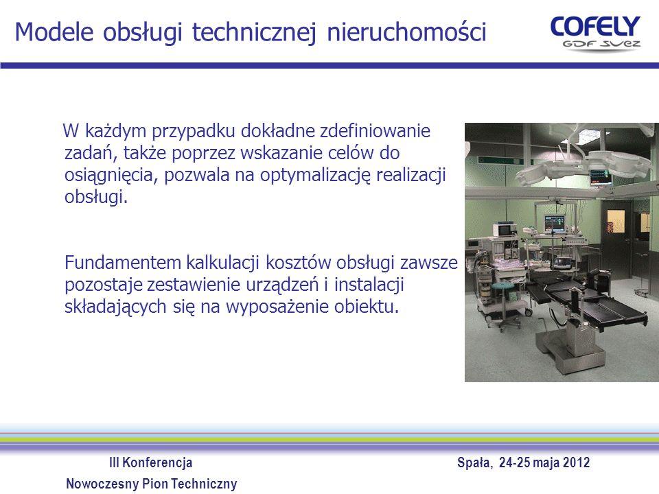 III Konferencja Spała, 24-25 maja 2012 Nowoczesny Pion Techniczny Modele obsługi technicznej nieruchomości W każdym przypadku dokładne zdefiniowanie z